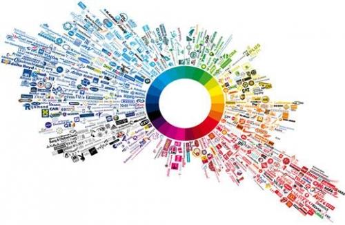 网络营销的战略和网络推行模式