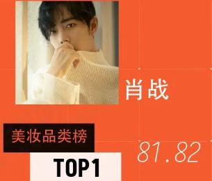 第一季度男明星美妆品牌带货榜TOP10出炉,肖战登顶